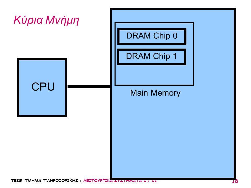 Κύρια Μνήμη CPU DRAM Chip 0 DRAM Chip 1 Main Memory
