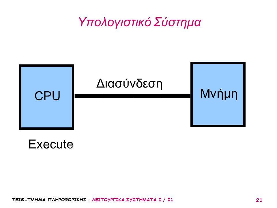 Υπολογιστικό Σύστημα Διασύνδεση Μνήμη CPU Execute