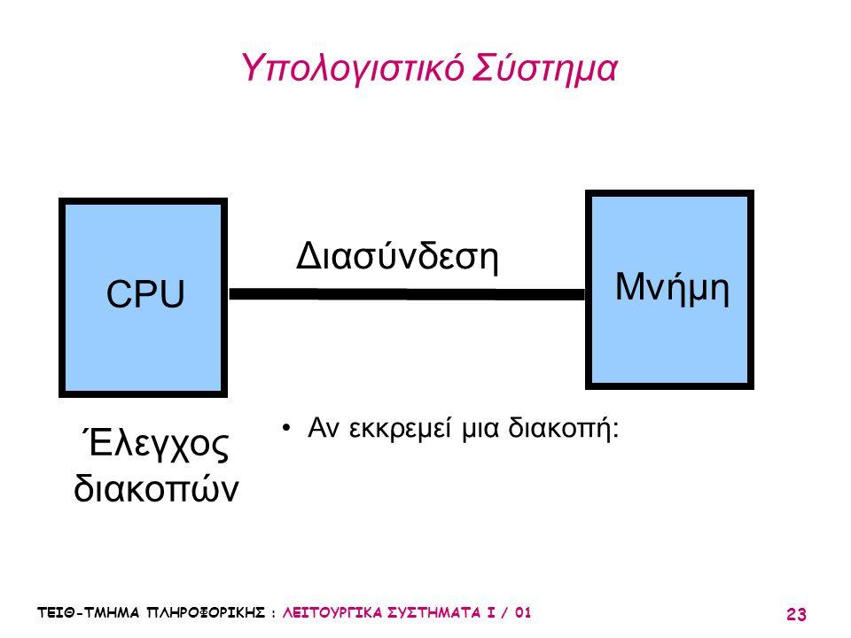 Υπολογιστικό Σύστημα Διασύνδεση Μνήμη CPU Έλεγχος διακοπών