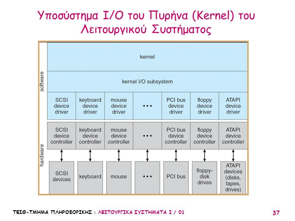 Υποσύστημα I/O του Πυρήνα (Kernel) του Λειτουργικού Συστήματος