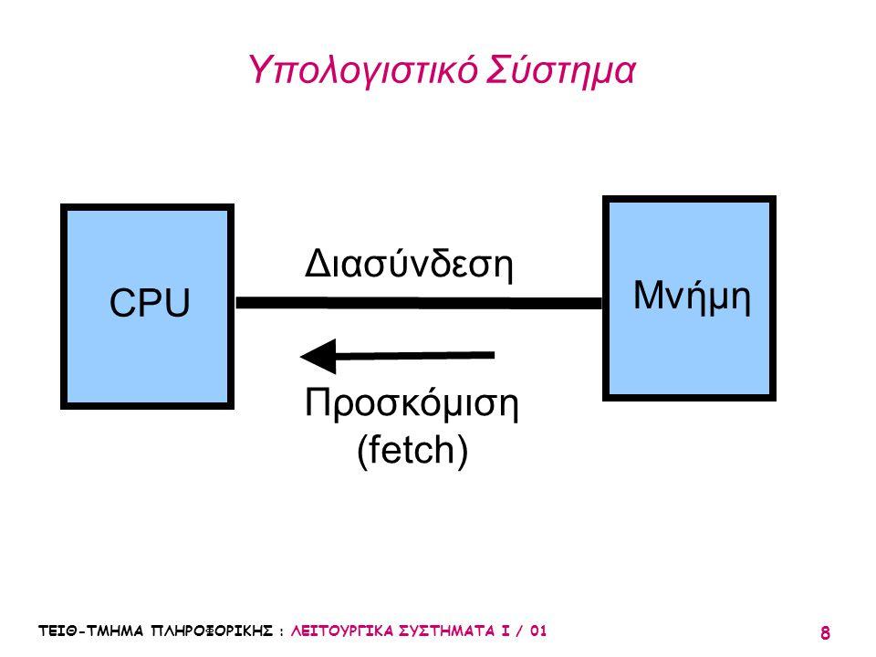 Υπολογιστικό Σύστημα Διασύνδεση Μνήμη CPU Προσκόμιση (fetch)