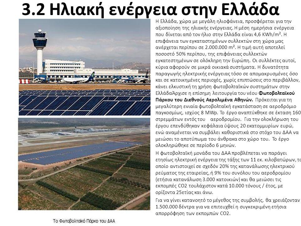 3.2 Ηλιακή ενέργεια στην Ελλάδα