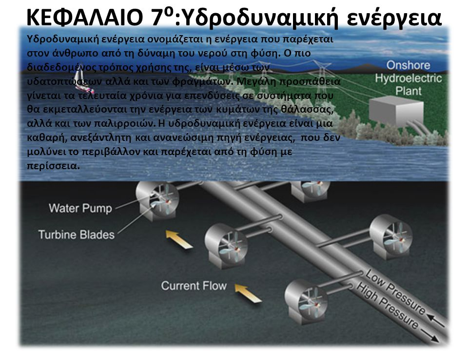 ΚΕΦΑΛΑΙΟ 7⁰:Υδροδυναμική ενέργεια