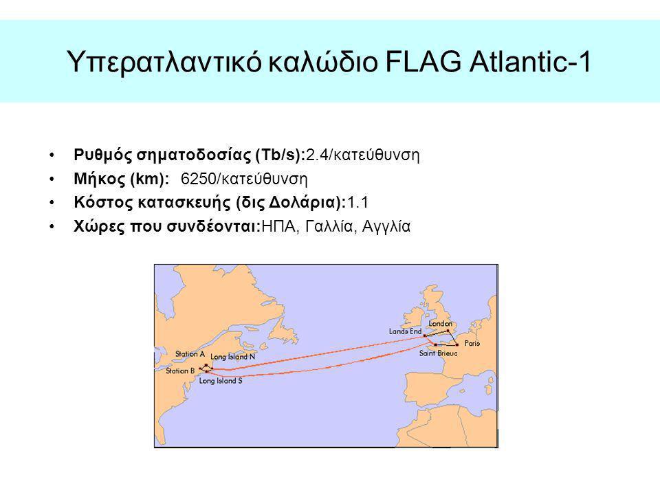 Υπερατλαντικό καλώδιο FLAG Atlantic-1