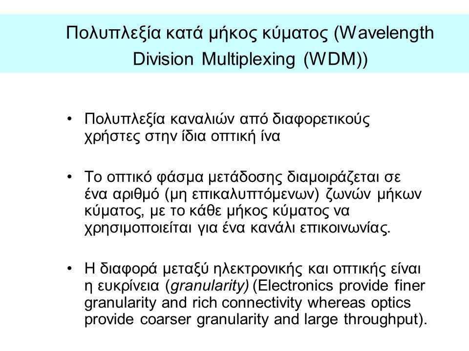 Πολυπλεξία κατά μήκος κύματος (Wavelength Division Multiplexing (WDM))