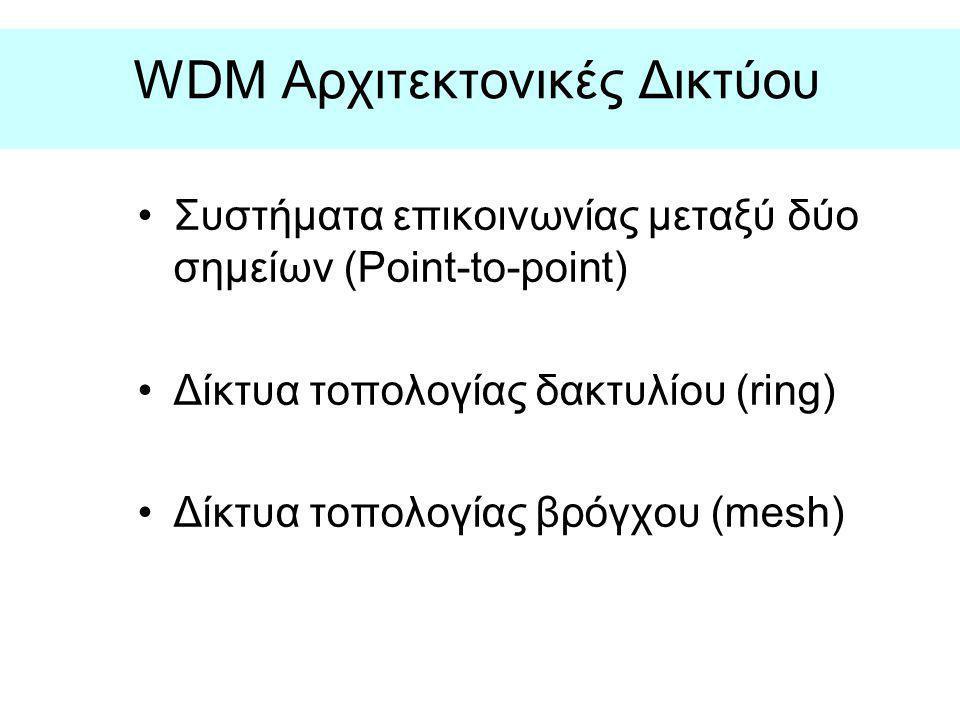 WDM Αρχιτεκτονικές Δικτύου