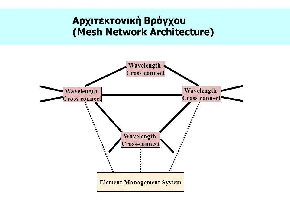 Element Management System