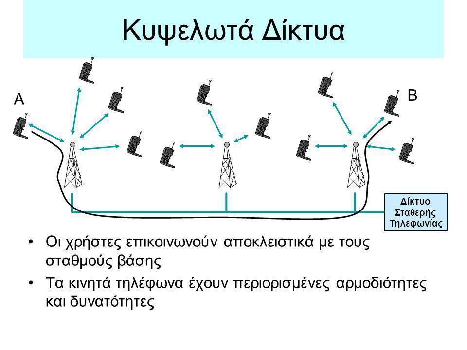 Δίκτυο Σταθερής Τηλεφωνίας