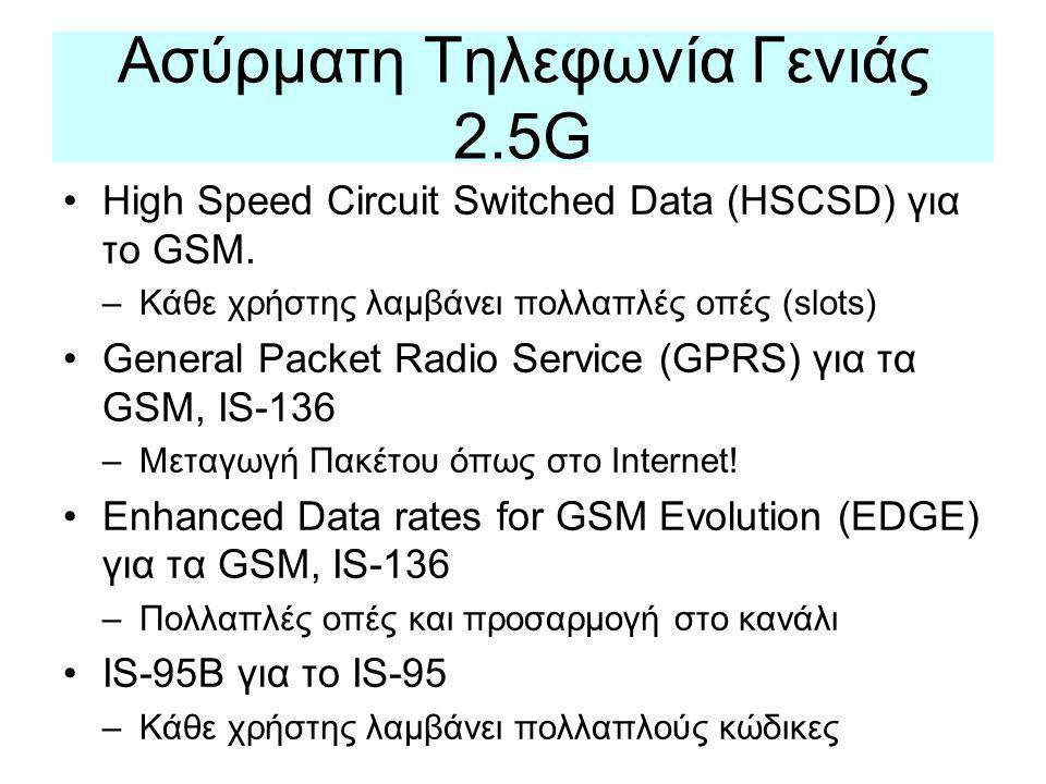 Ασύρματη Τηλεφωνία Γενιάς 2.5G