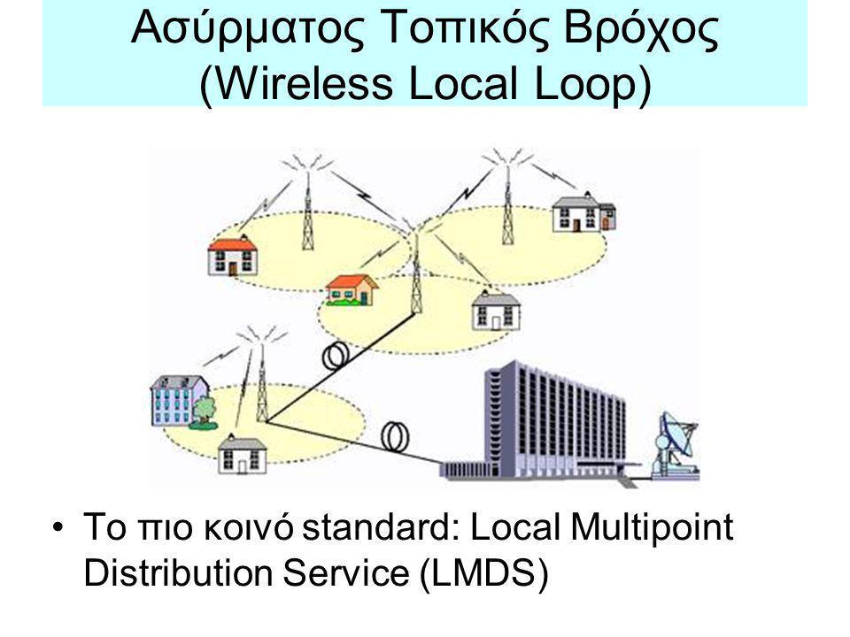 Ασύρματος Τοπικός Βρόχος (Wireless Local Loop)