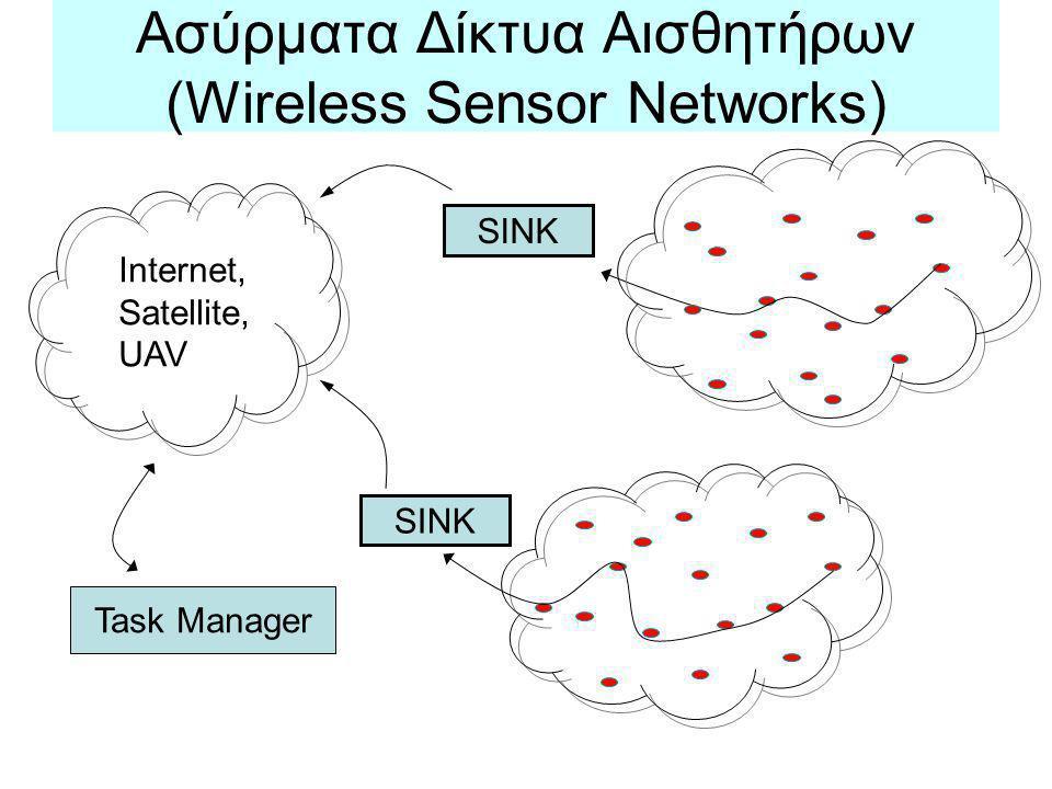 Ασύρματα Δίκτυα Αισθητήρων (Wireless Sensor Networks)