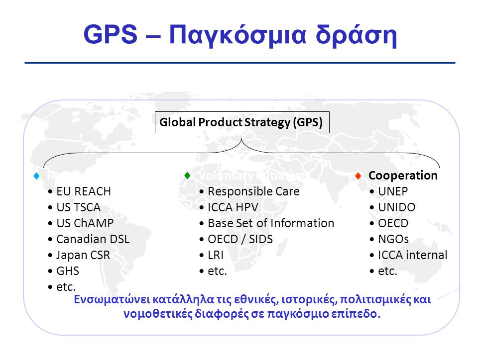GPS – Παγκόσμια δράση Global Product Strategy (GPS) 