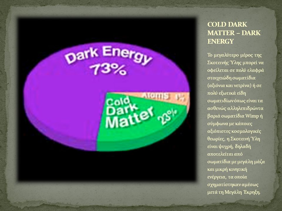COLD DARK MATTER – DARK ENERGY