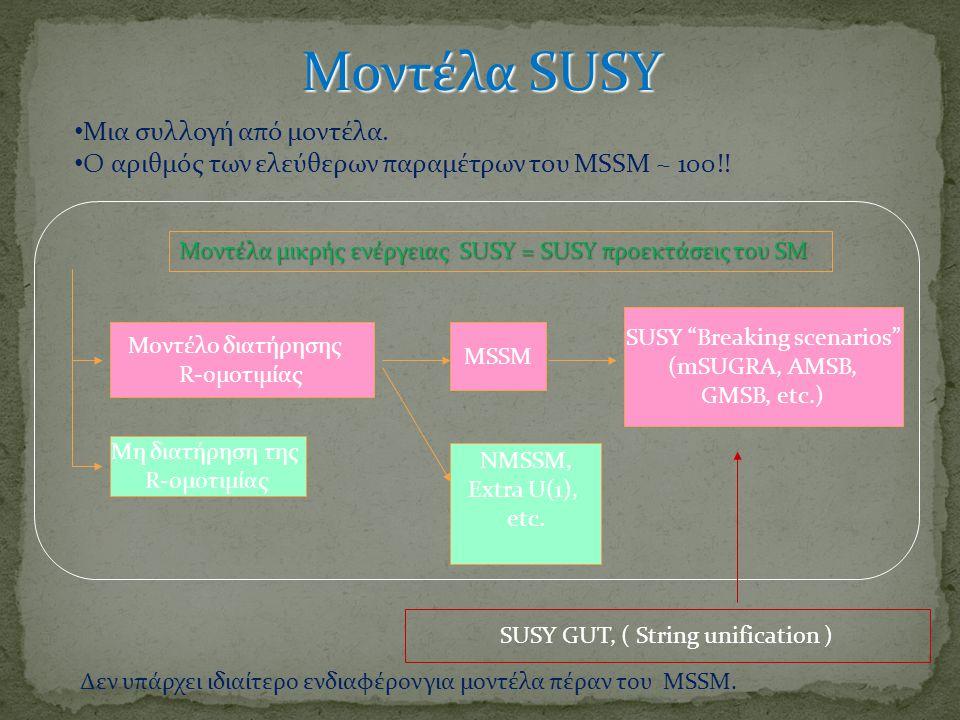 Μοντέλα SUSY Μια συλλογή από μοντέλα.
