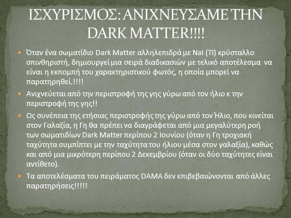 ΙΣΧΥΡΙΣΜΟΣ: ΑΝΙΧΝΕΥΣΑΜΕ ΤΗΝ DARK MATTER!!!!