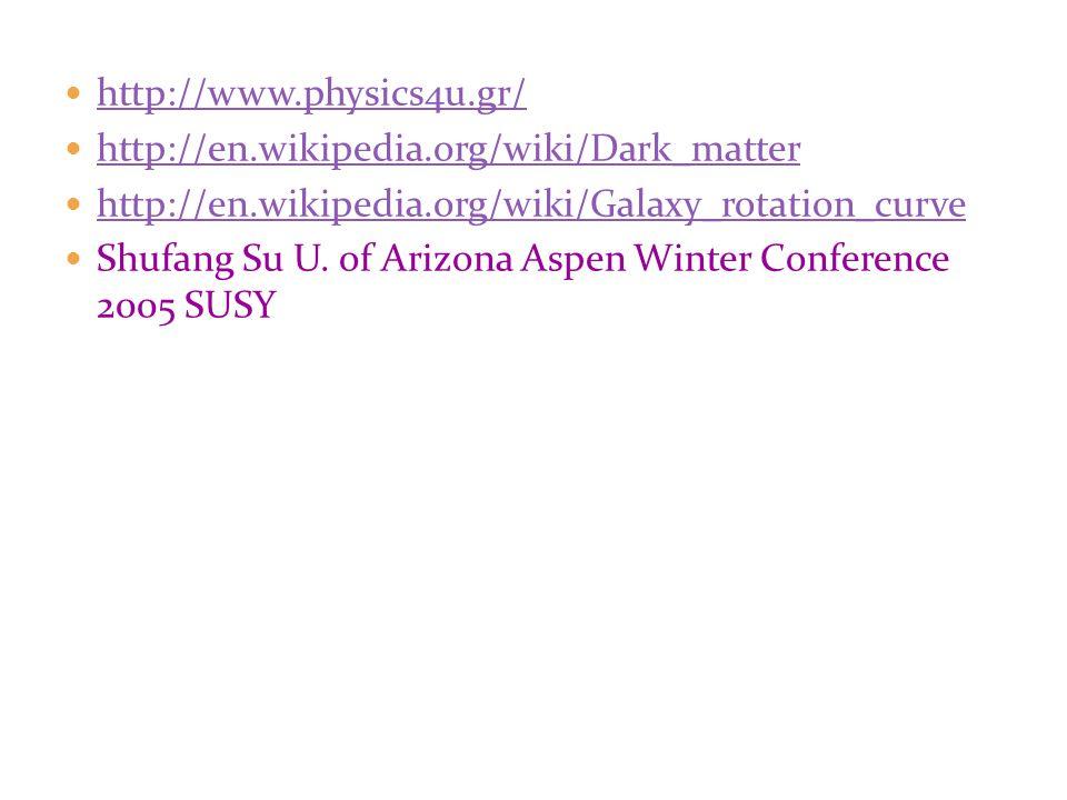 http://www.physics4u.gr/ http://en.wikipedia.org/wiki/Dark_matter. http://en.wikipedia.org/wiki/Galaxy_rotation_curve.
