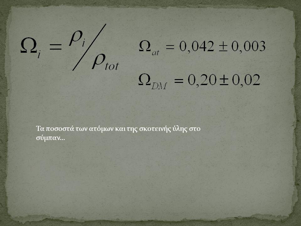 Τα ποσοστά των ατόμων και της σκοτεινής ύλης στο σύμπαν…