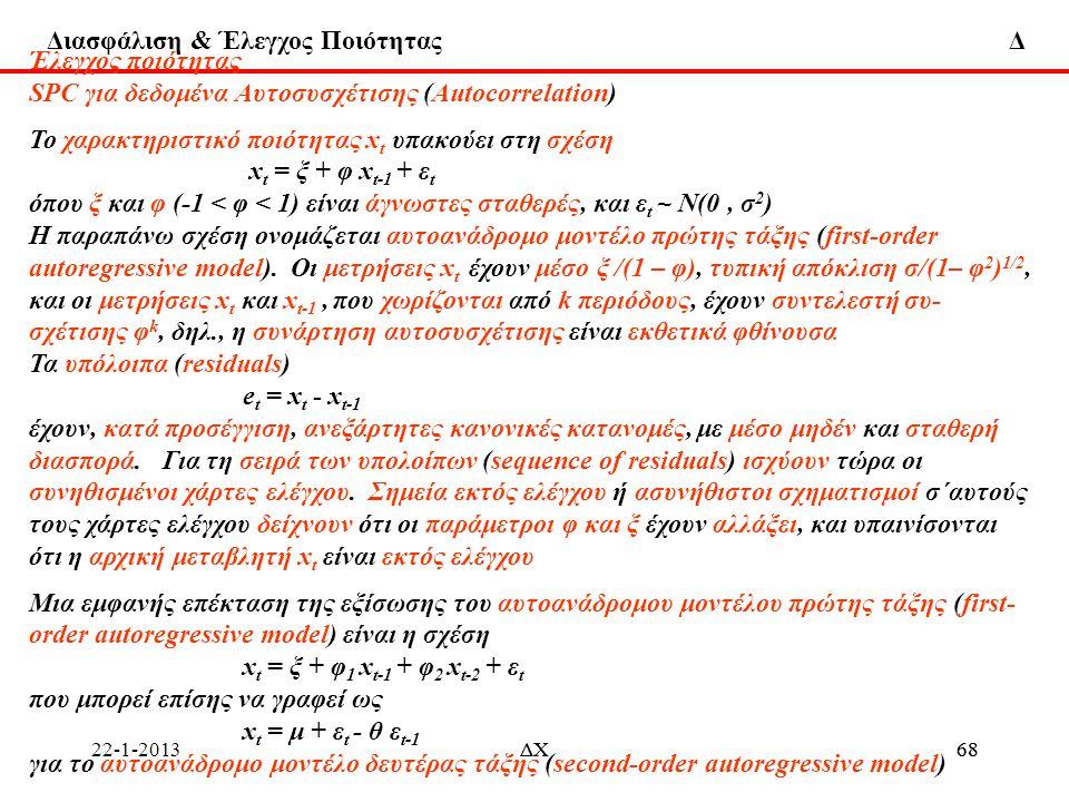 SPC για δεδομένα Αυτοσυσχέτισης (Autocorrelation)