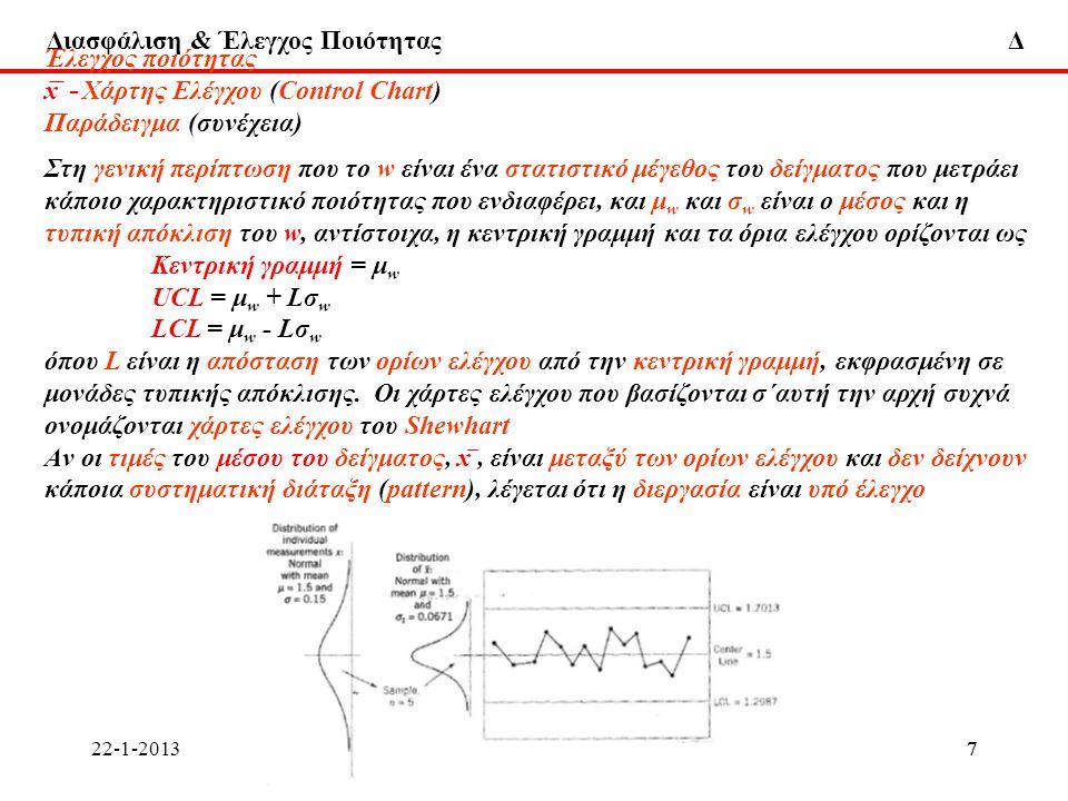 x̅ - Χάρτης Ελέγχου (Control Chart) Παράδειγμα (συνέχεια)