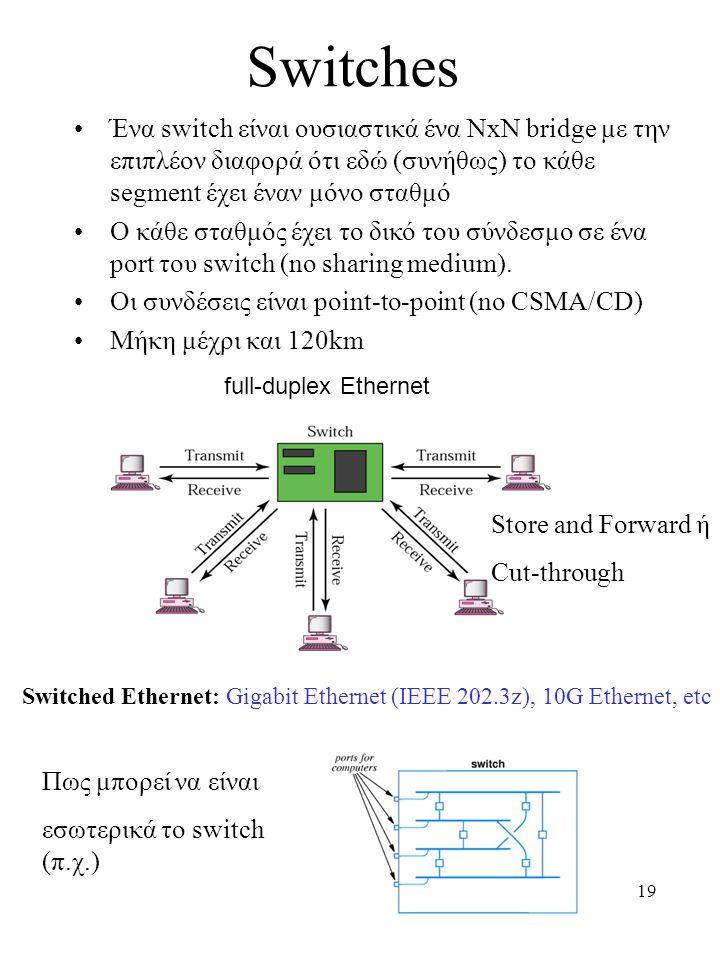 Switches Ένα switch είναι ουσιαστικά ένα ΝxΝ bridge με την επιπλέον διαφορά ότι εδώ (συνήθως) το κάθε segment έχει έναν μόνο σταθμό.