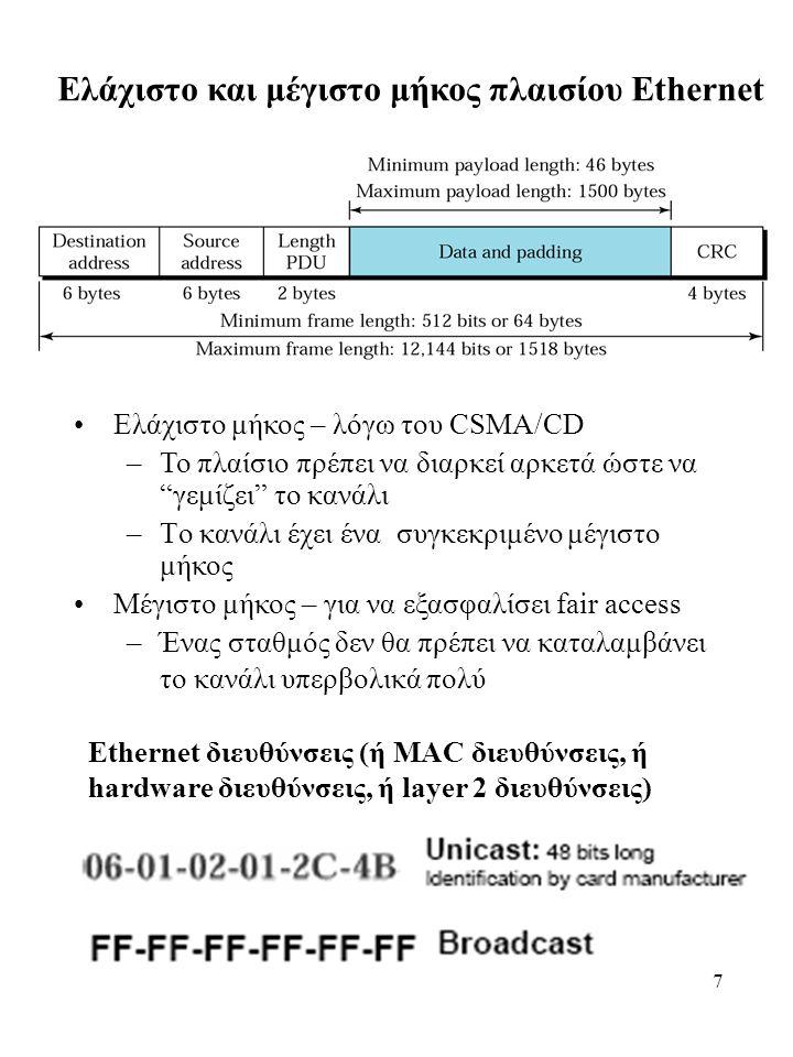 Ελάχιστο και μέγιστο μήκος πλαισίου Ethernet