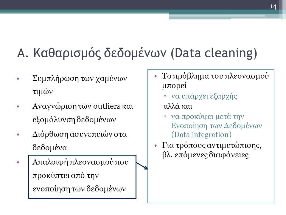 Α. Καθαρισμός δεδομένων (Data cleaning)