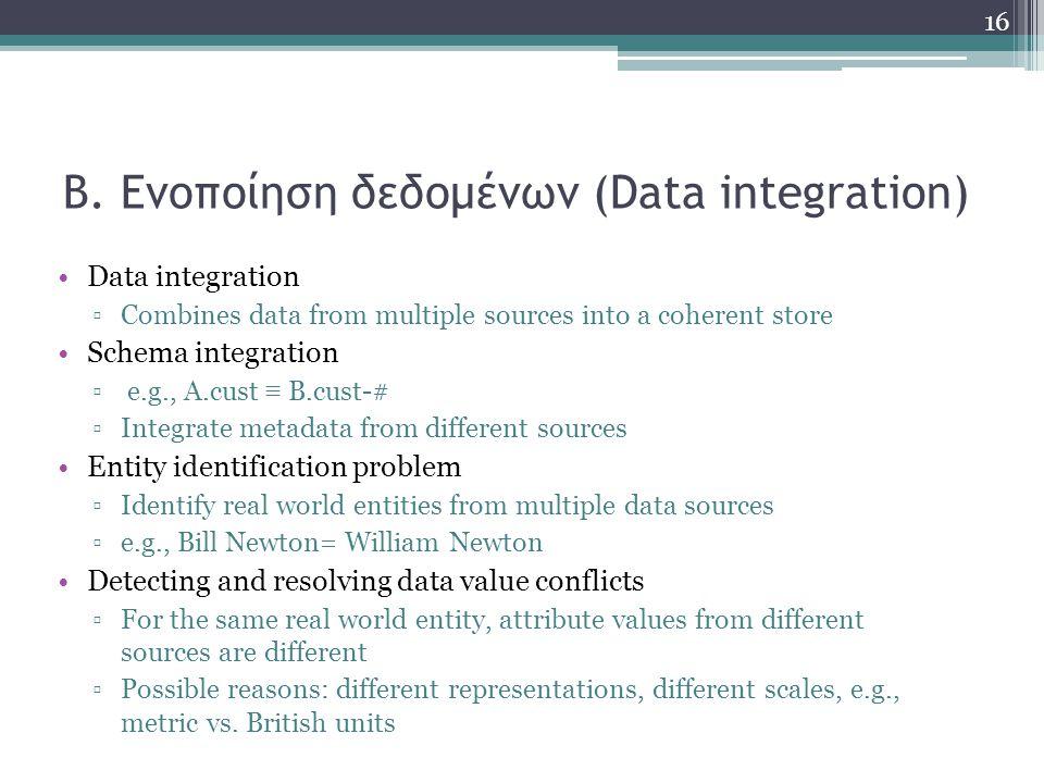 Β. Ενοποίηση δεδομένων (Data integration)
