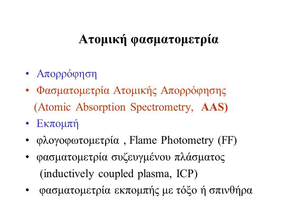 Ατομική φασματομετρία