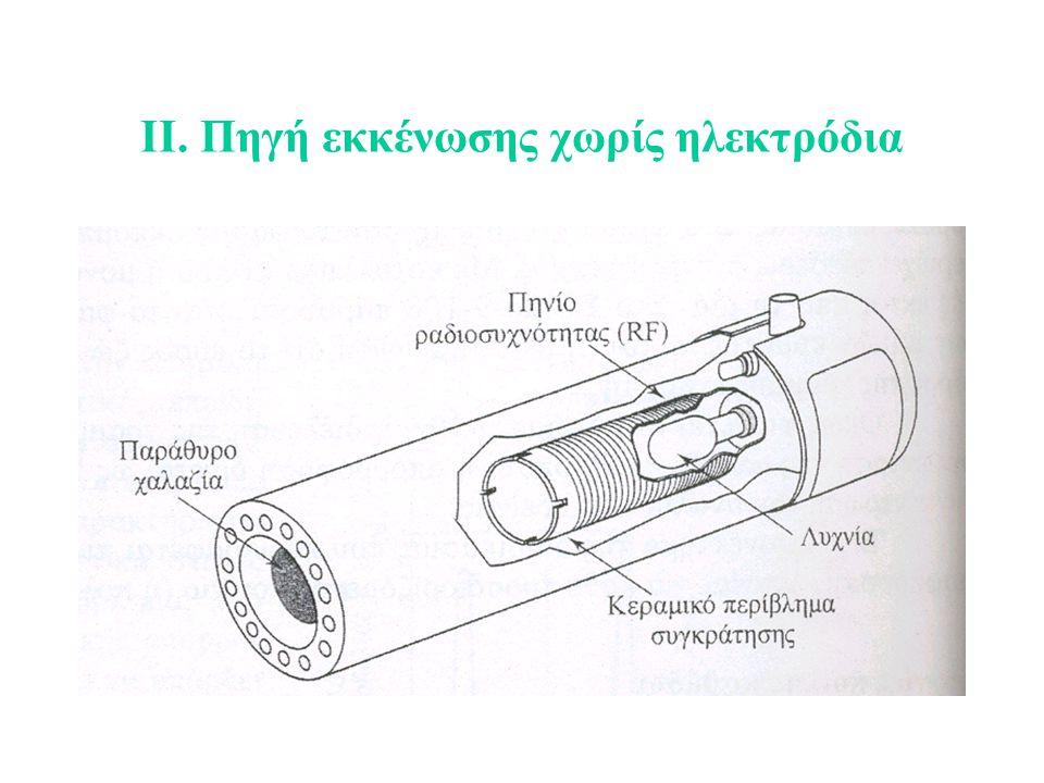 II. Πηγή εκκένωσης χωρίς ηλεκτρόδια