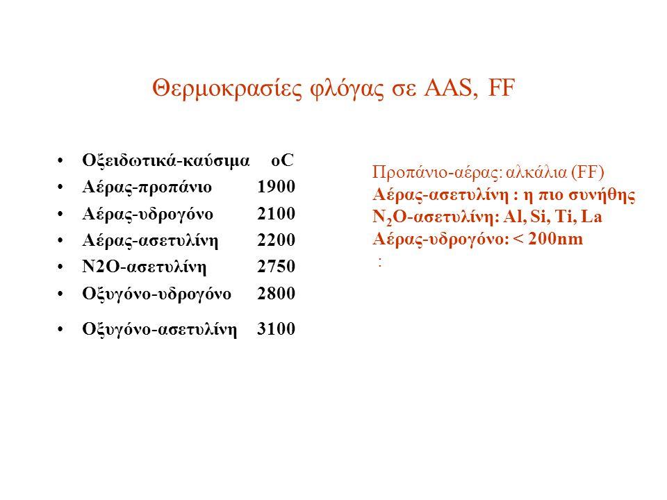 Θερμοκρασίες φλόγας σε AAS, FF