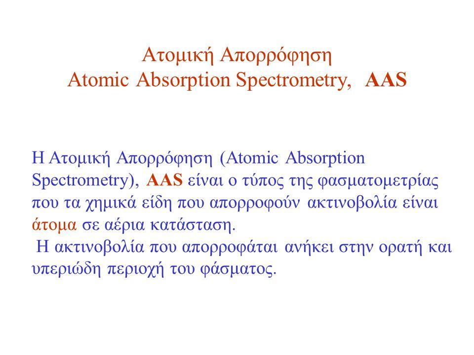 Ατομική Απορρόφηση Atomic Absorption Spectrometry, AAS