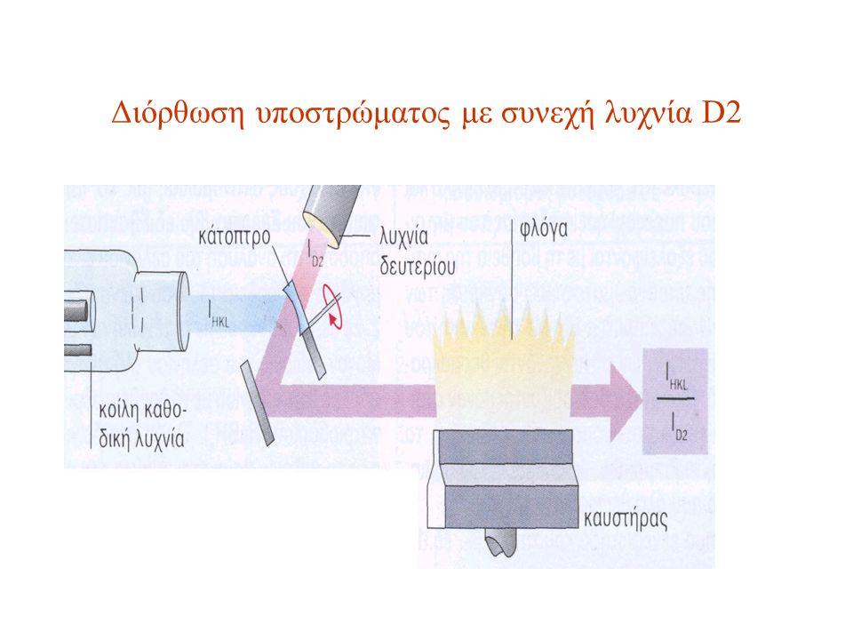 Διόρθωση υποστρώματος με συνεχή λυχνία D2