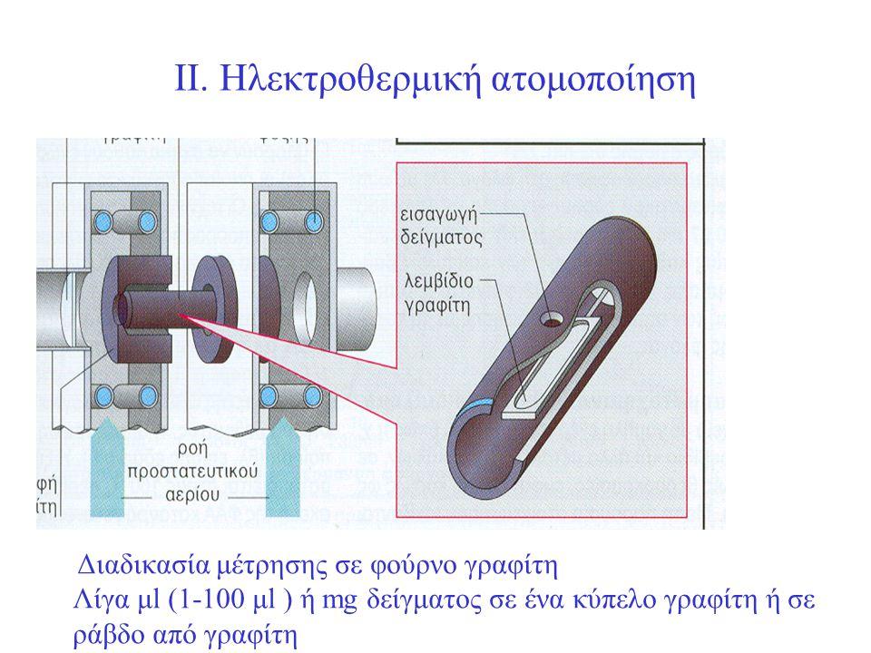 ΙΙ. Ηλεκτροθερμική ατομοποίηση