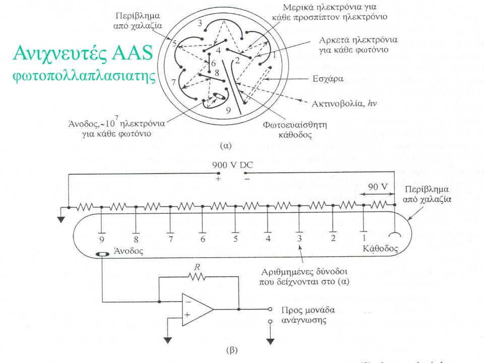 Ανιχνευτές AAS φωτοπολλαπλασιατης