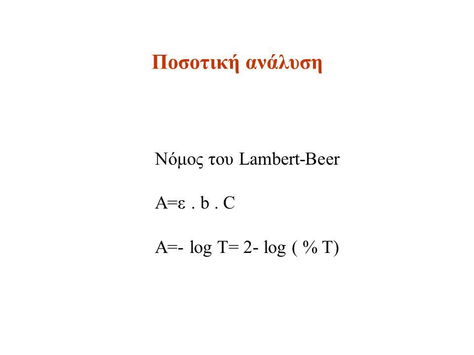 Ποσοτική ανάλυση Νόμος του Lambert-Beer A=ε . b . C