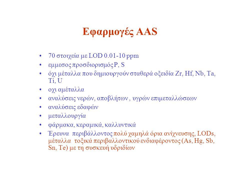 Εφαρμογές AAS 70 στοιχεία με LOD 0.01-10 ppm