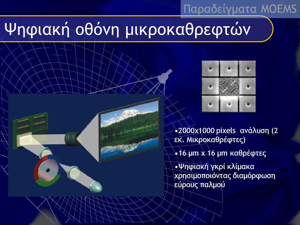Ψηφιακή οθόνη μικροκαθρεφτών