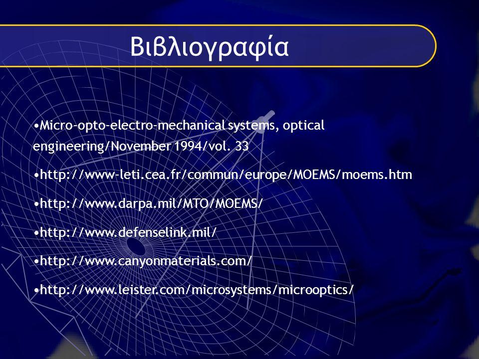 Βιβλιογραφία Micro-opto-electro-mechanical systems, optical engineering/November 1994/vol. 33. http://www-leti.cea.fr/commun/europe/MOEMS/moems.htm.