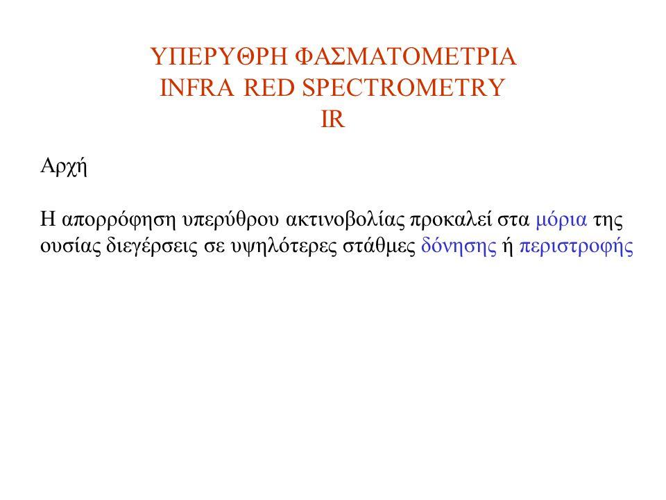 ΥΠΕΡΥΘΡΗ ΦΑΣΜΑΤΟΜΕΤΡΙΑ INFRA RED SPECTROMETRY IR