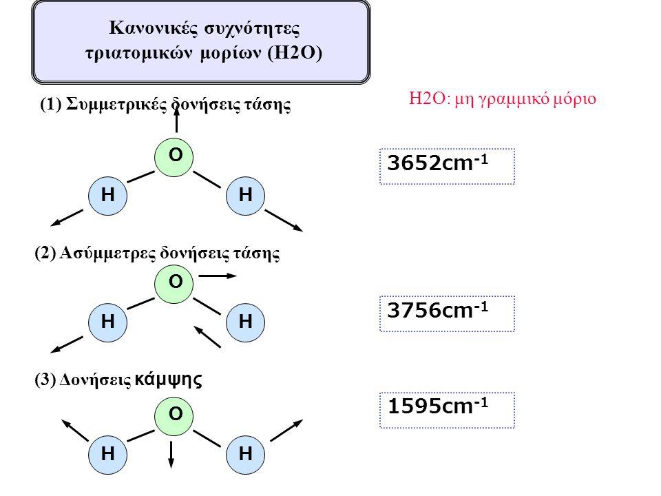 Κανονικές συχνότητες τριατομικών μορίων (H2O)