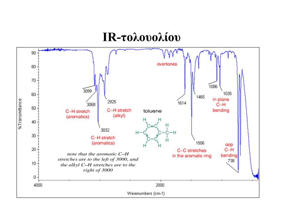 IR-τολουολίου