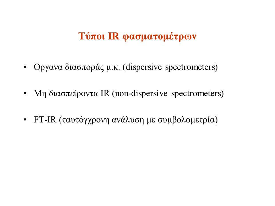 Τύποι IR φασματομέτρων
