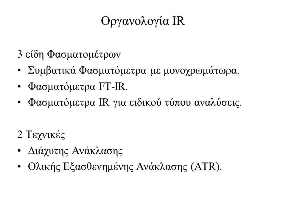 Οργανολογία IR 3 είδη Φασματομέτρων