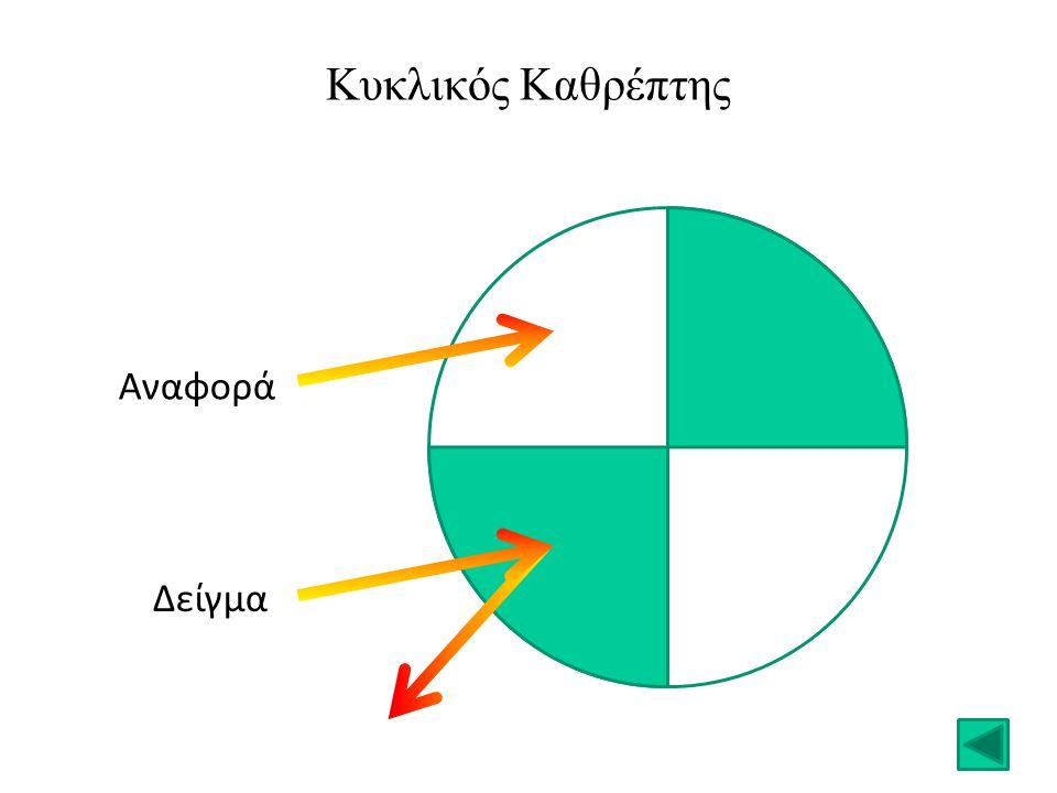 Κυκλικός Καθρέπτης Αναφορά Δείγμα