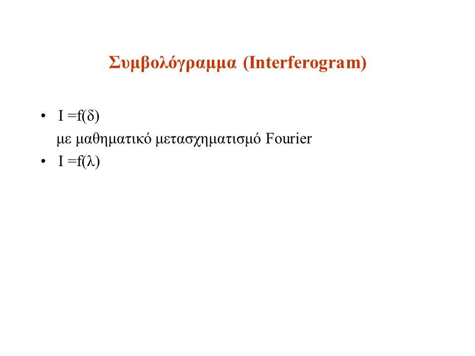 Συμβολόγραμμα (Ιnterferogram)