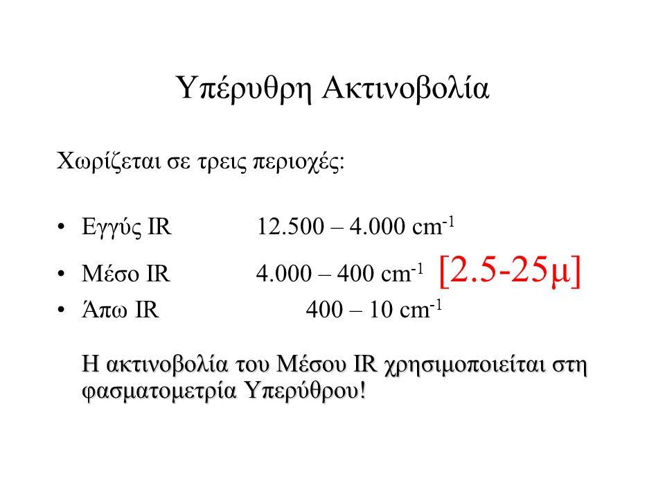 Υπέρυθρη Ακτινοβολία Χωρίζεται σε τρεις περιοχές:
