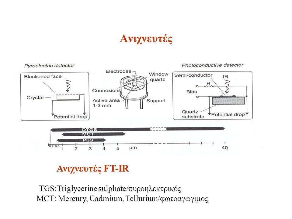 Ανιχνευτές Ανιχνευτές FT-IR TGS:Triglycerine sulphate/πυροηλεκτρικός