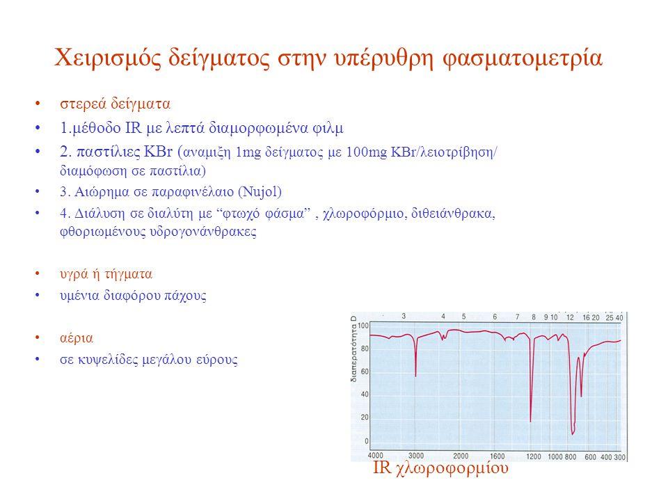 Χειρισμός δείγματος στην υπέρυθρη φασματομετρία
