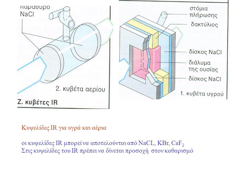 Kυψελίδες IR για υγρά και αέρια