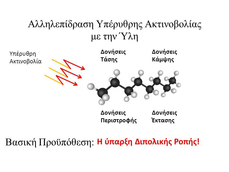 Αλληλεπίδραση Υπέρυθρης Ακτινοβολίας με την Ύλη